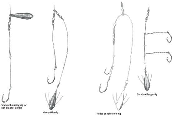 Surfcasting basics - gear selection
